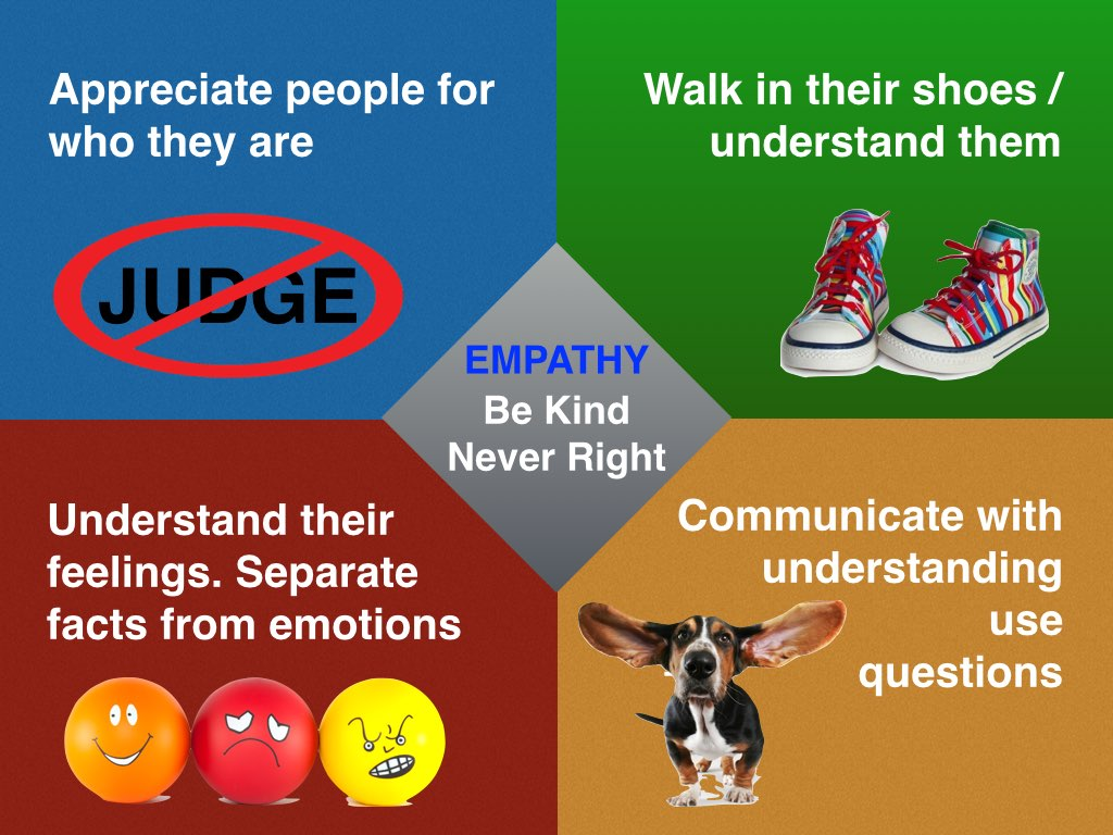 emotional intelligence and empathy in leadership essay 10 reasons why emotional intelligence is critical for leaders  detached directness without empathy is brutal 7 sense of humor  emotional intelligence leadership women leaders confidence.