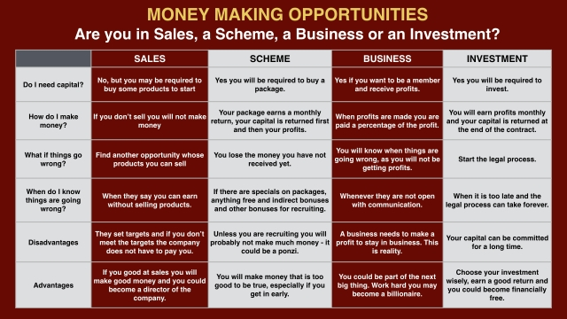 Money Making Opportunities.001