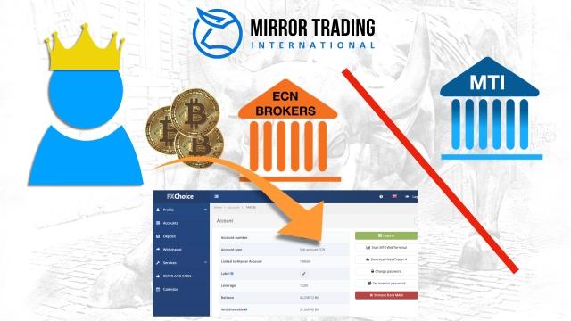 Konik Trading International Corp. - es.panjiva.com